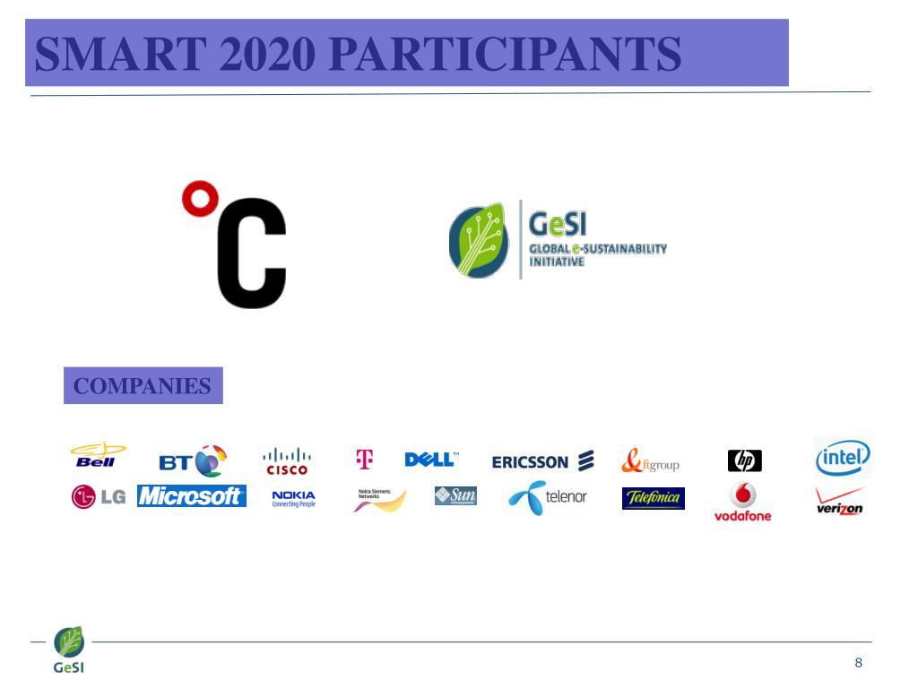 SMART 2020 PARTICIPANTS