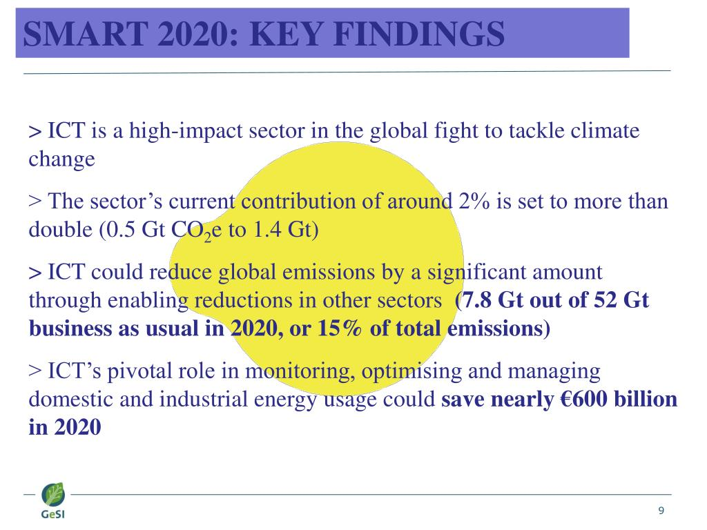 SMART 2020: KEY FINDINGS