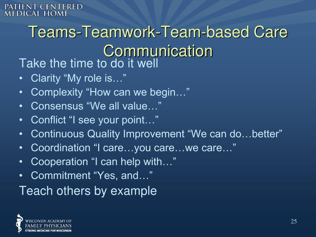 Teams-Teamwork-Team-based Care Communication