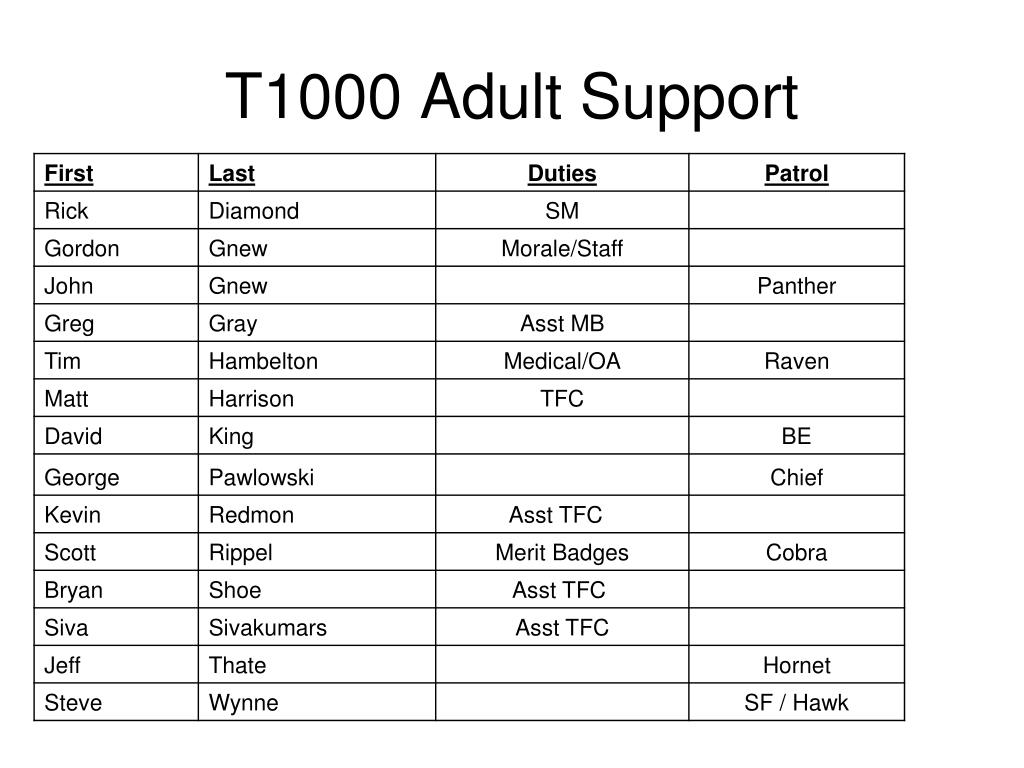 T1000 Adult Support