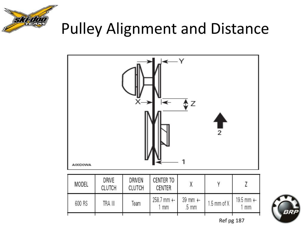 Pulley Alignment and Distance
