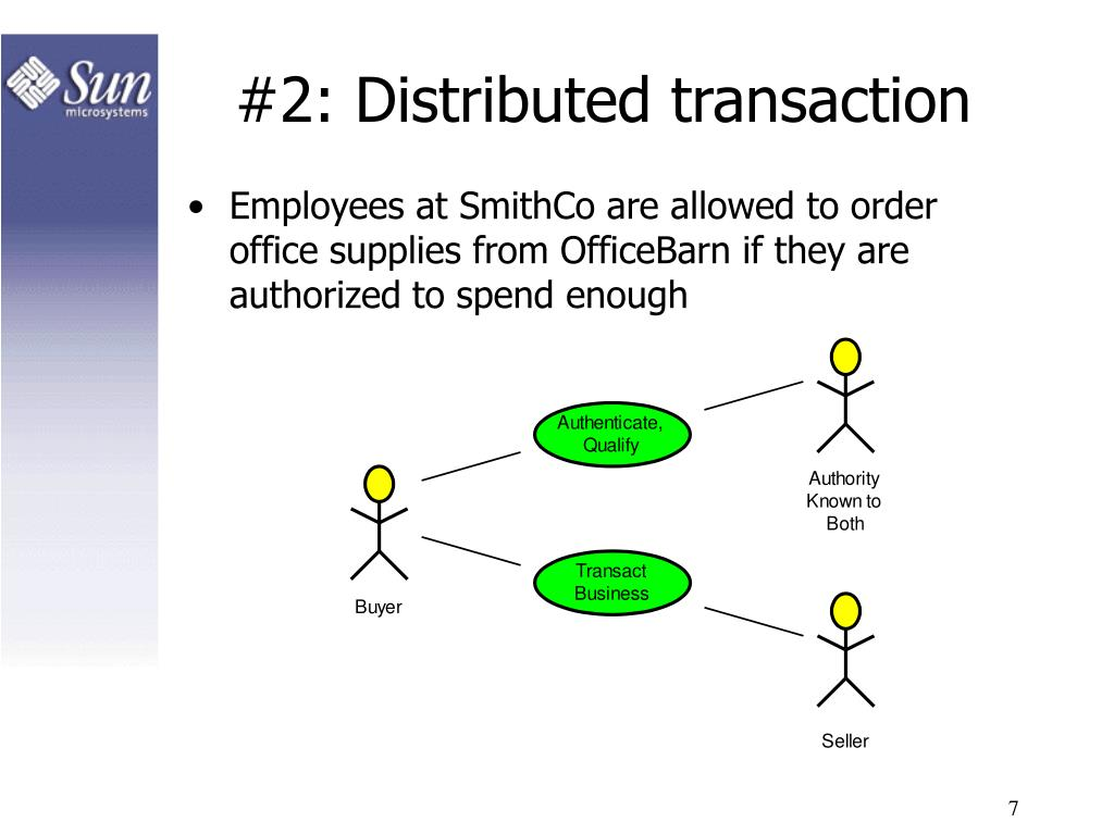 #2: Distributed transaction