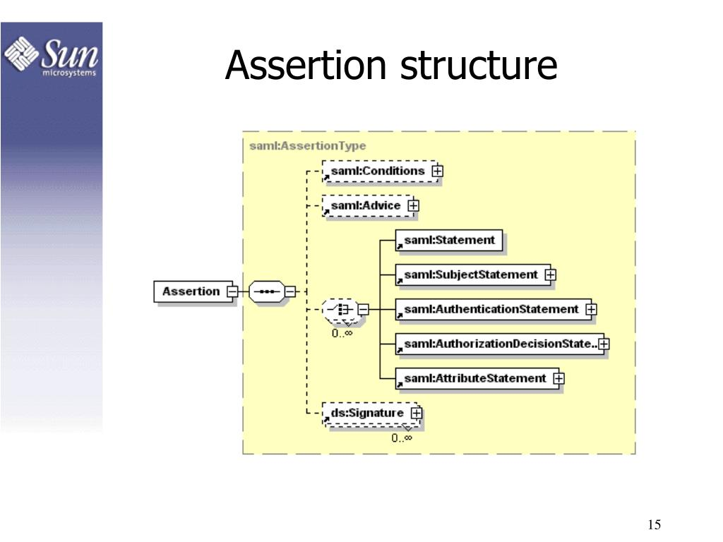 Assertion structure