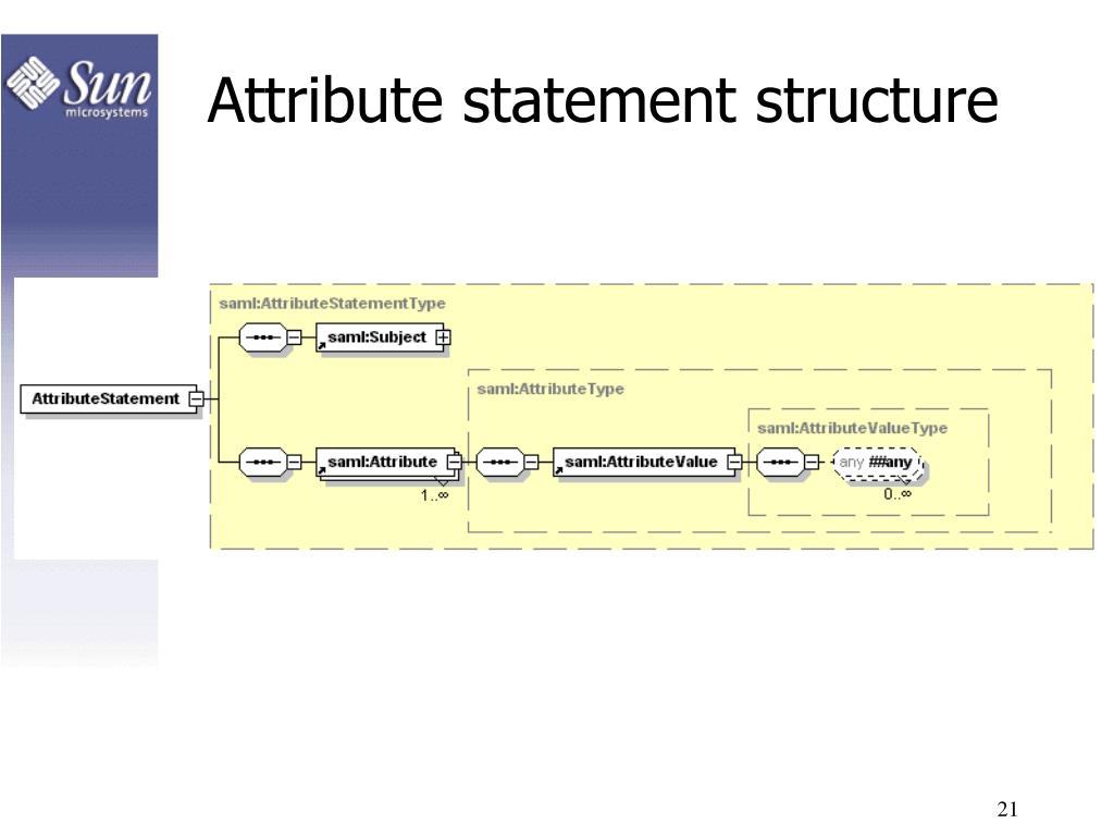 Attribute statement structure