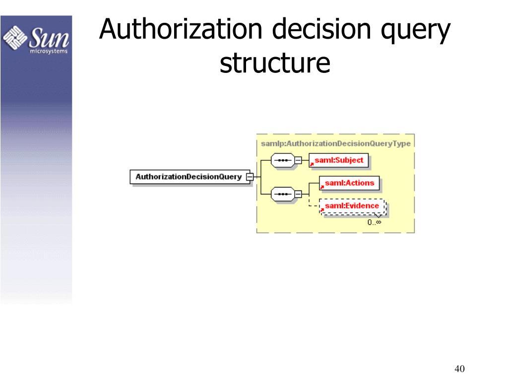 Authorization decision query structure