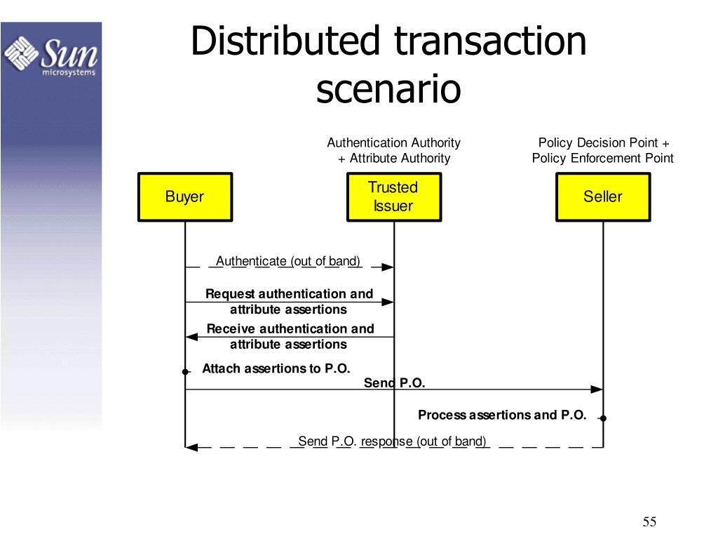 Distributed transaction scenario