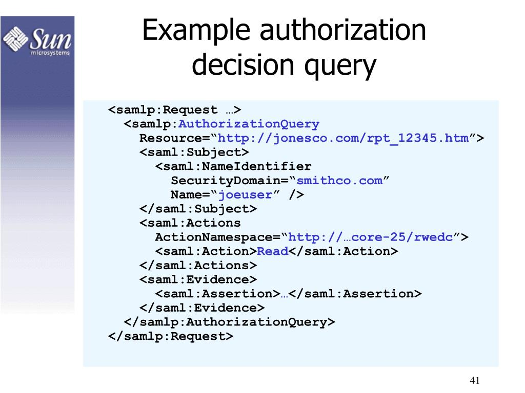 Example authorization decision query