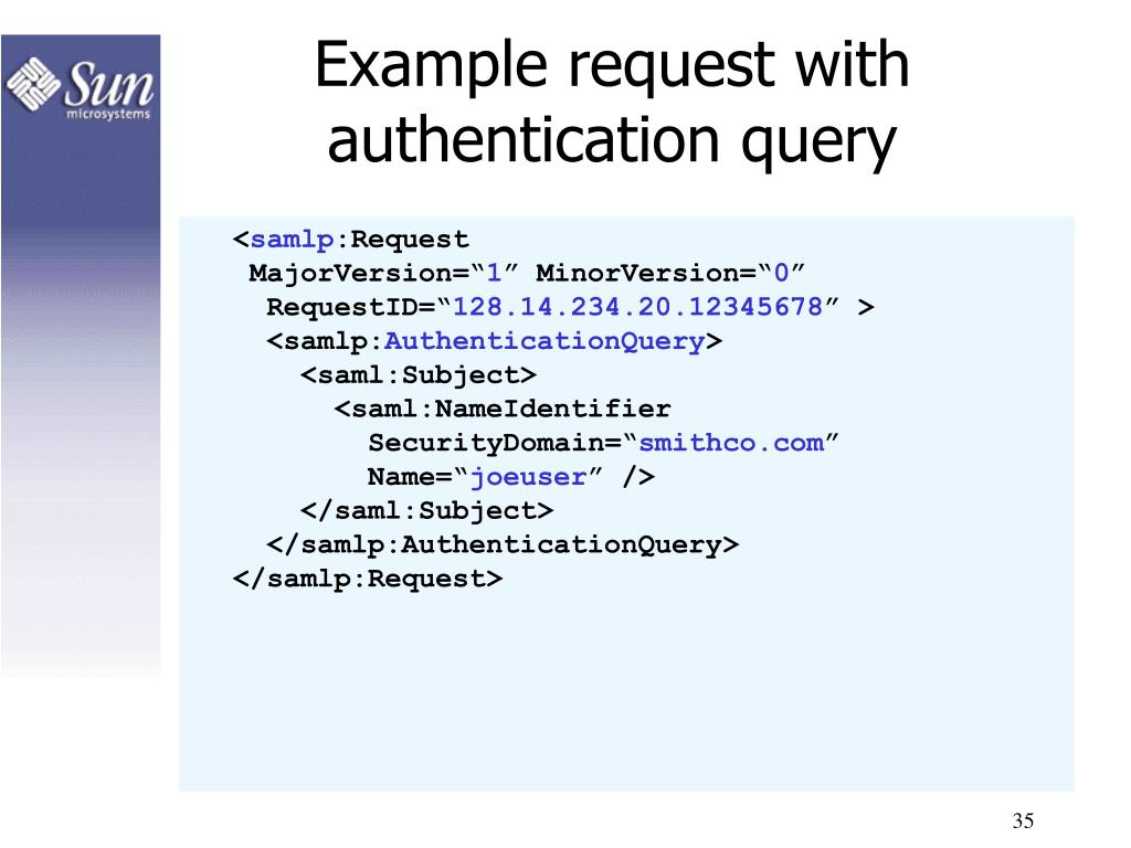 Example request with authentication query