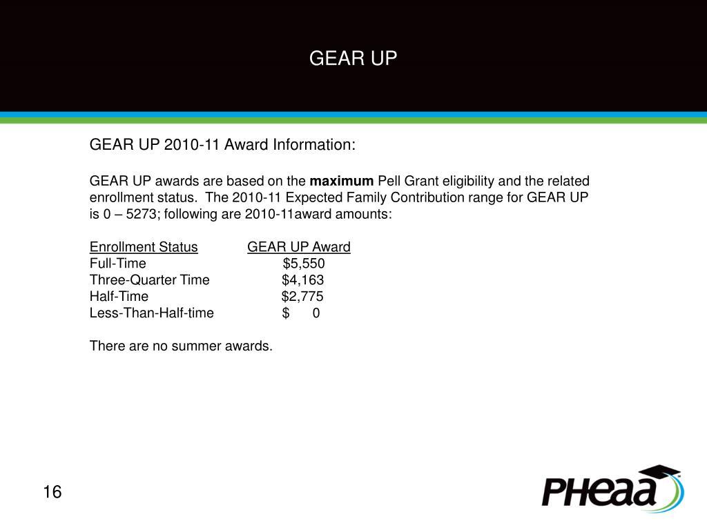 GEAR UP 2010-11 Award Information: