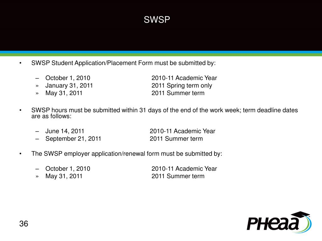 SWSP Student Application/Placement Form must be submitted by: