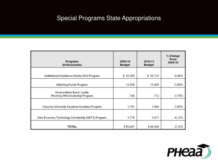 Special programs state appropriations