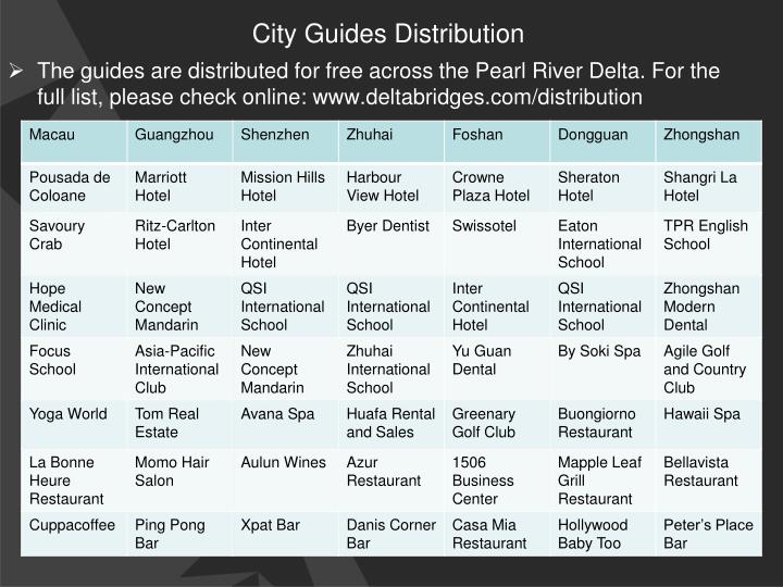 City guides distribution