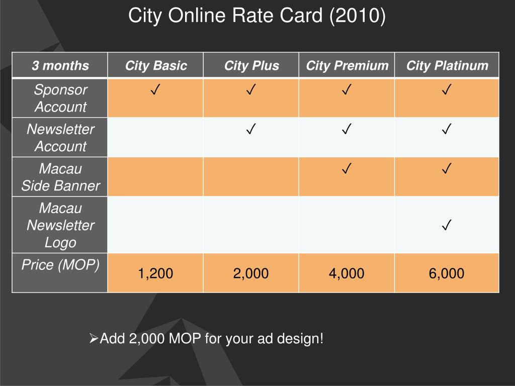 City Online Rate Card (2010)