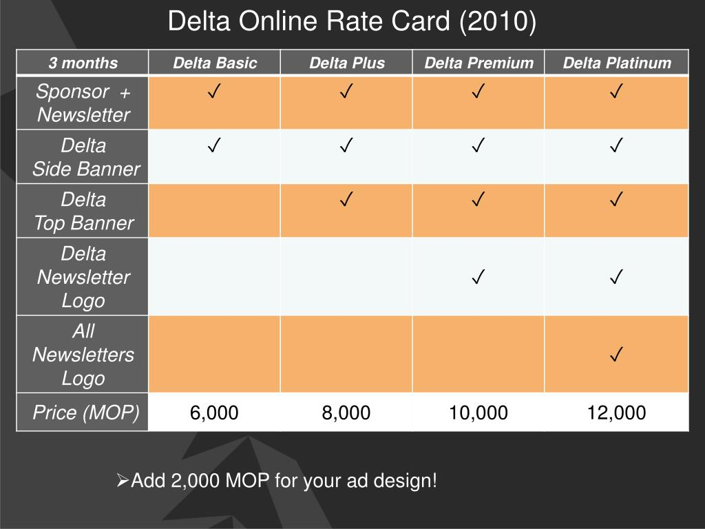 Delta Online Rate Card (2010)