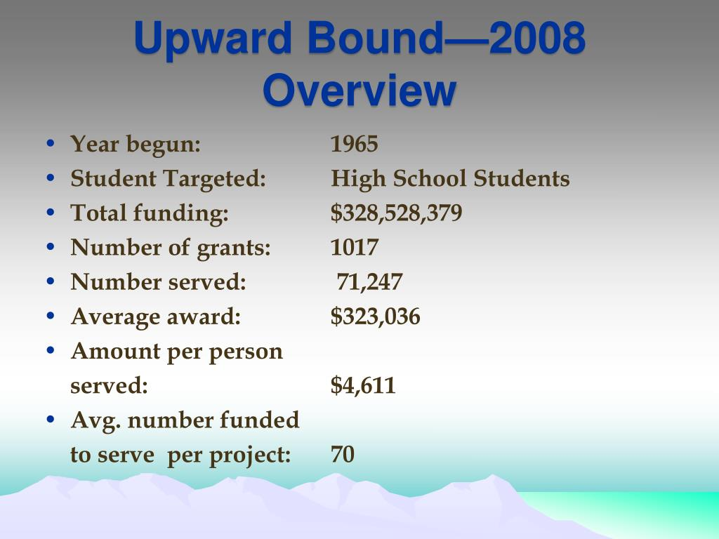 Upward Bound—2008 Overview