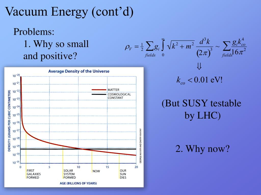 Vacuum Energy (cont'd)