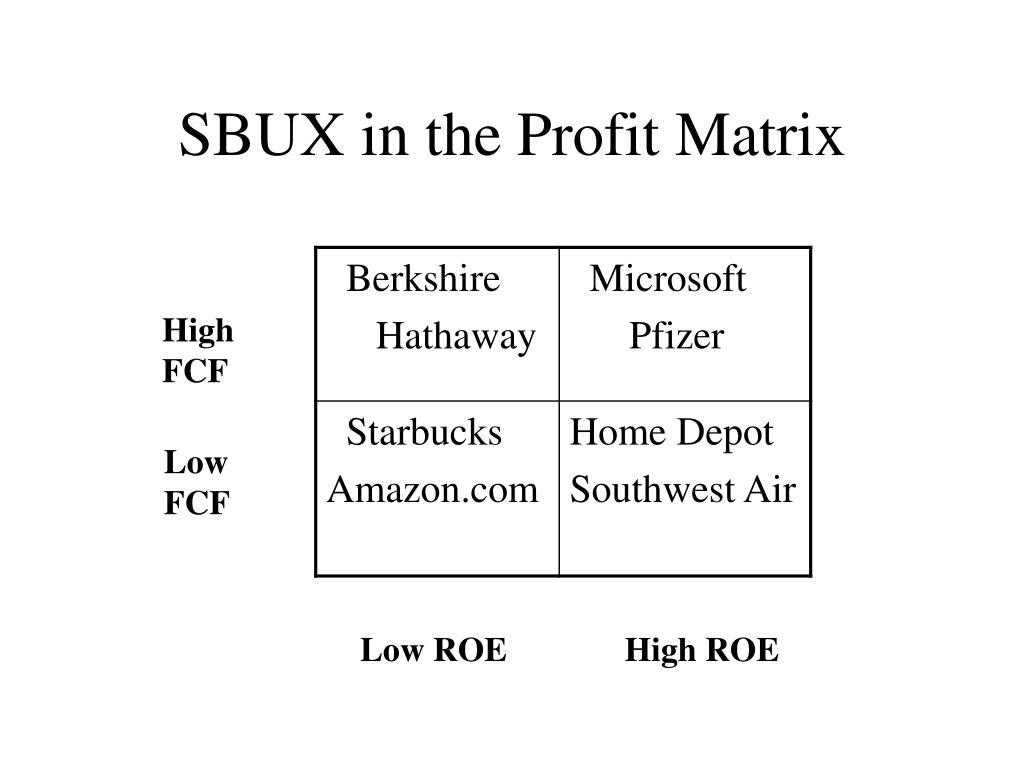 SBUX in the Profit Matrix