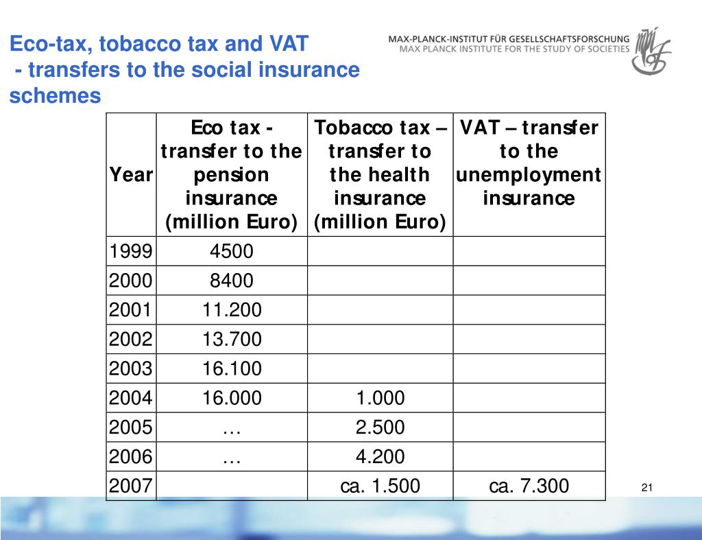 Eco-tax, tobacco tax and VAT
