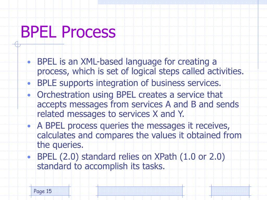 BPEL Process
