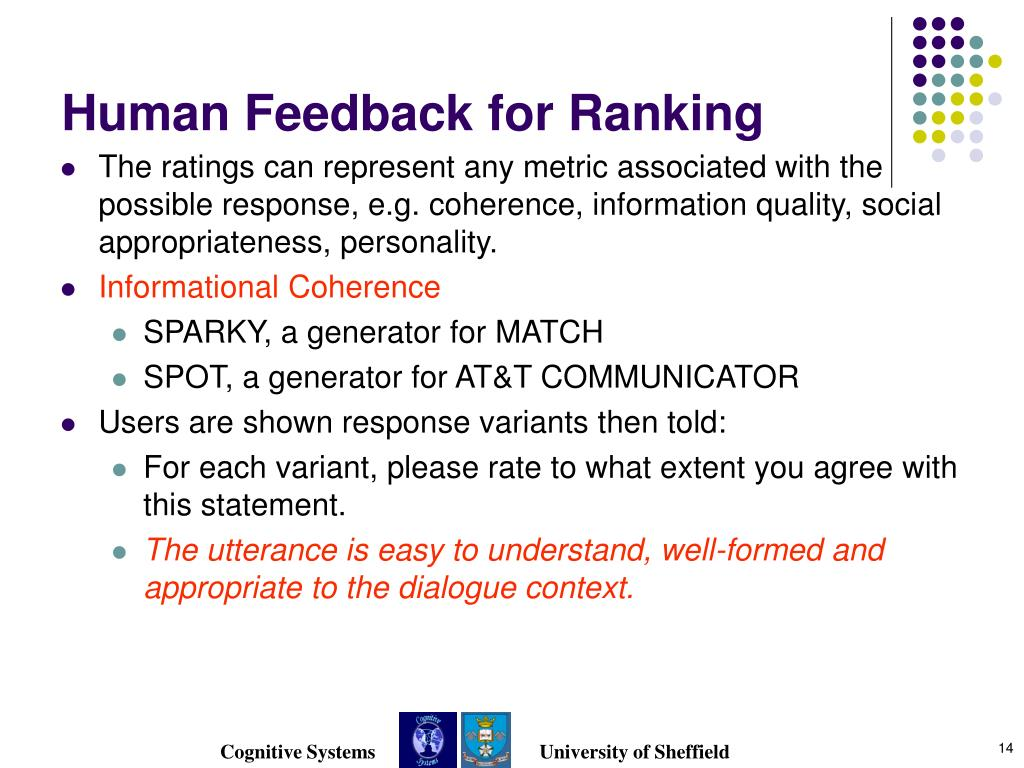 Human Feedback for Ranking