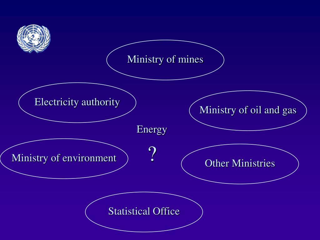 Electricity authority