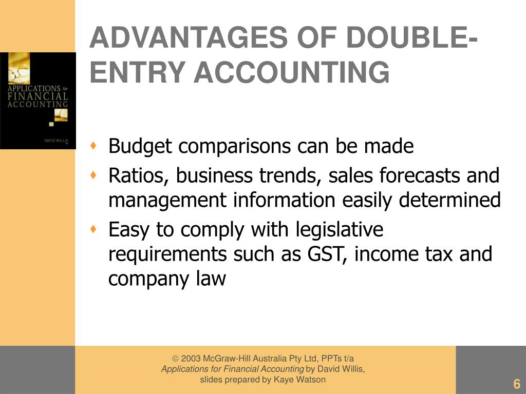 double entry system of accounting ppt Concept of double entry accounting of transactions its relationship with accounting equation effect of double entry on asset, liability, income equity and expense.