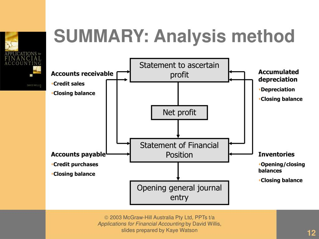 analysis summary Summary-critique purpose: the purpose is to summarize an article the summary the critique section is an analysis of a few different components.