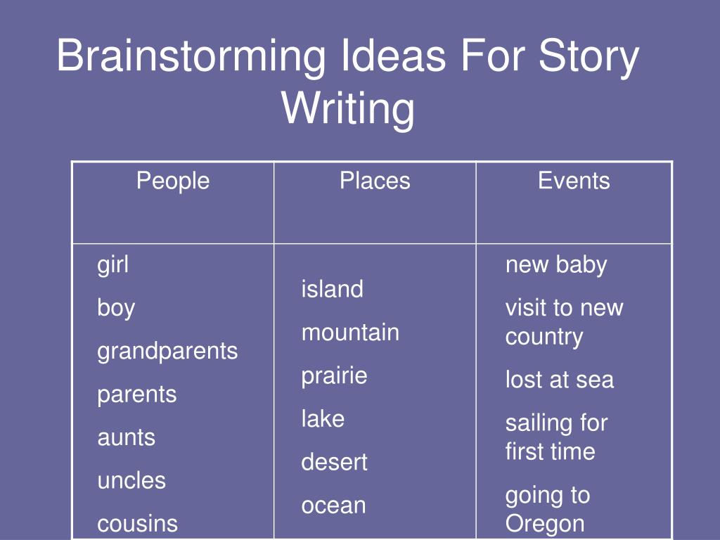 Myths Brainstorming Machine: A Writing with Writers Activity