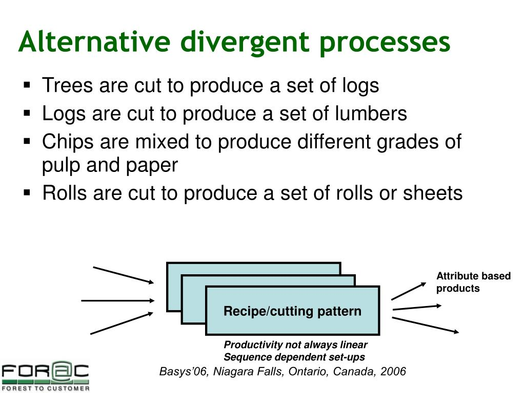 Alternative divergent processes