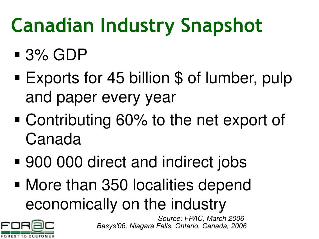 Canadian Industry Snapshot