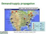 demand supply propagation