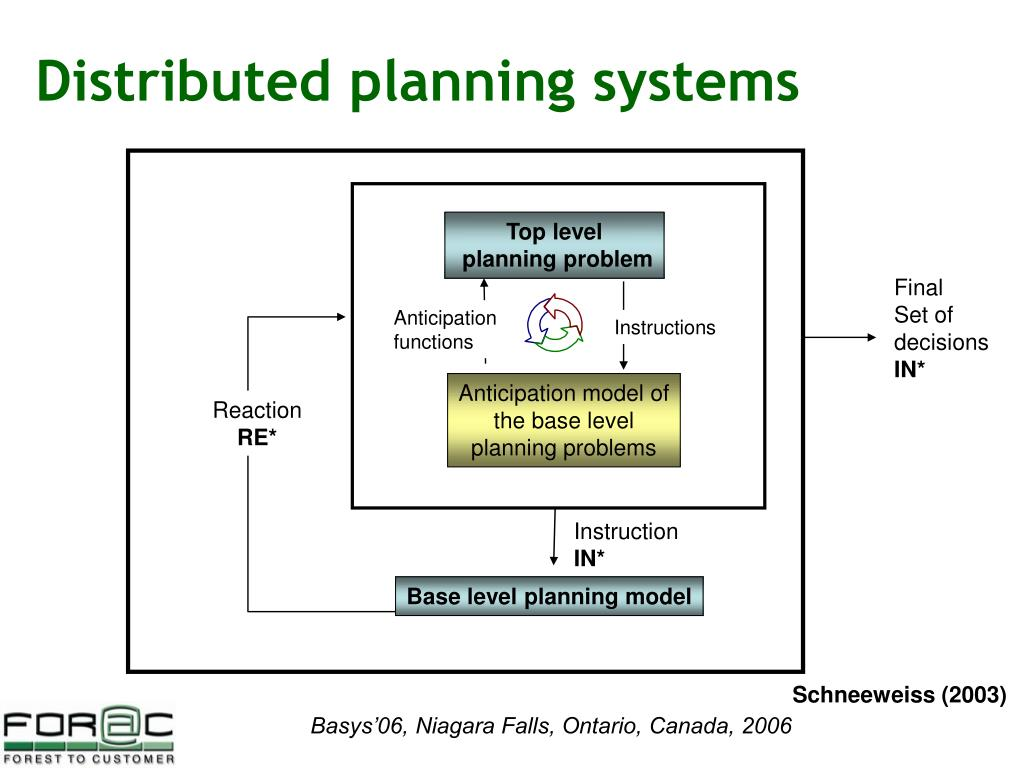 Distributed planning systems