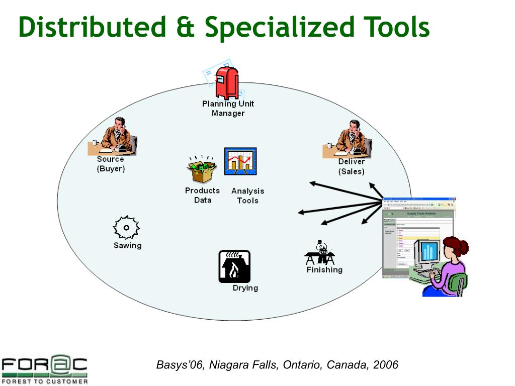 Distributed & Specialized Tools