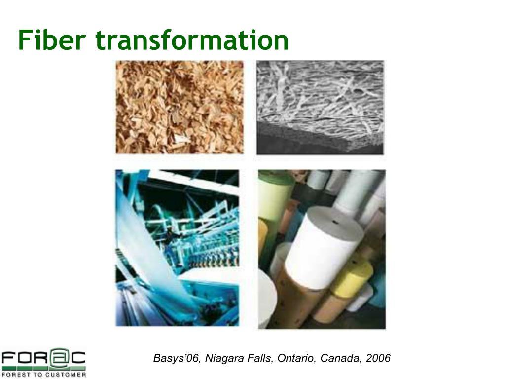 Fiber transformation