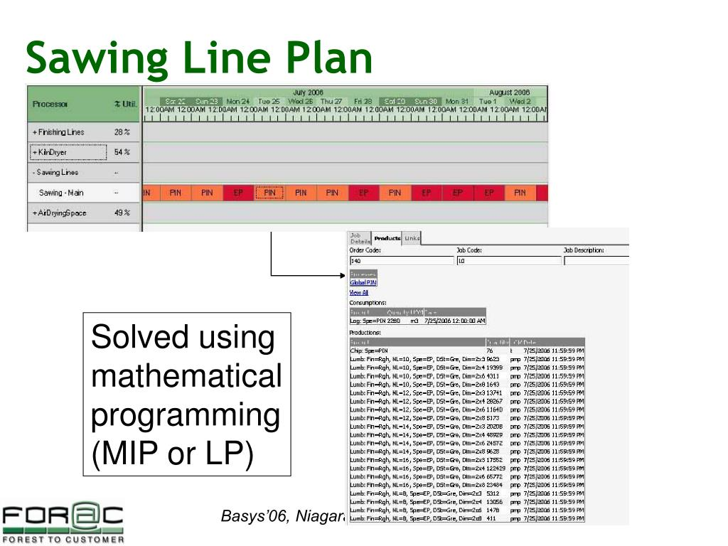 Sawing Line Plan
