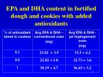epa and dha content in fortified dough and cookies with added antioxidants