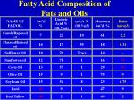 fatty acid composition of fats and oils