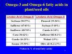 omega 3 and omega 6 fatty acids in plant seed oils