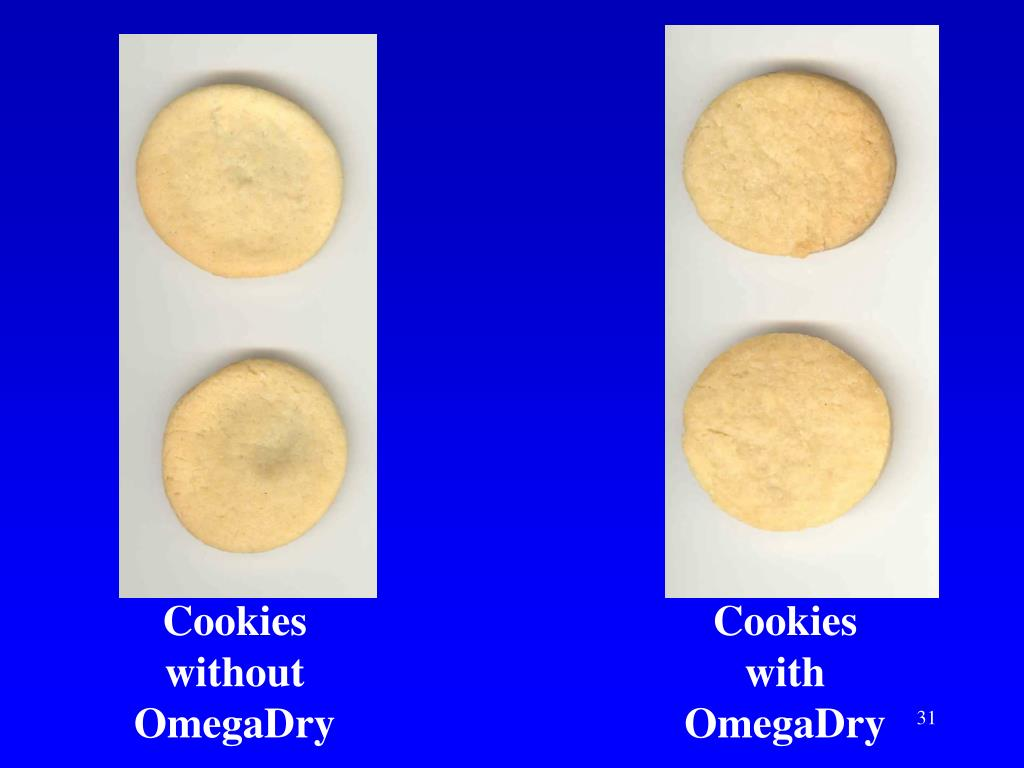 Cookies without OmegaDry