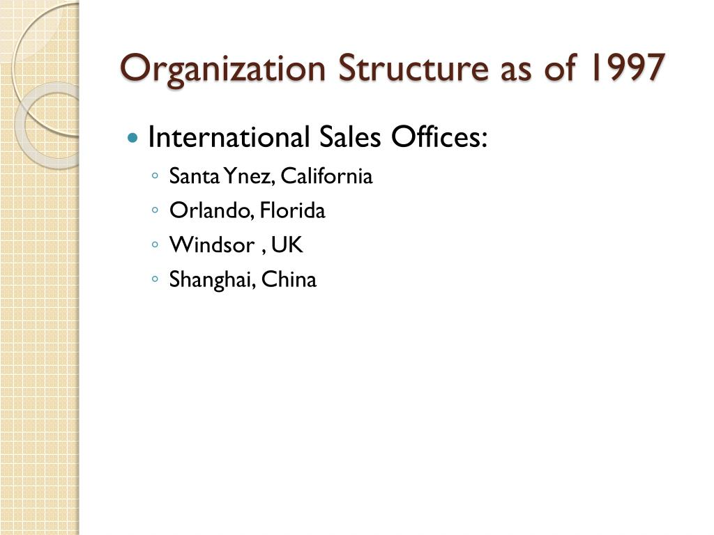 Organization Structure as of 1997