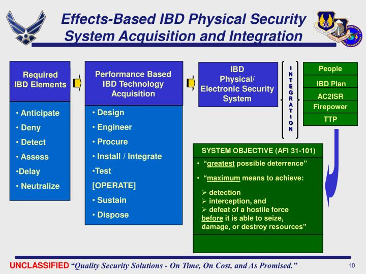 Effects-Based IBD Physical Security System Acquisition and Integration