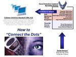 how to connect the dots