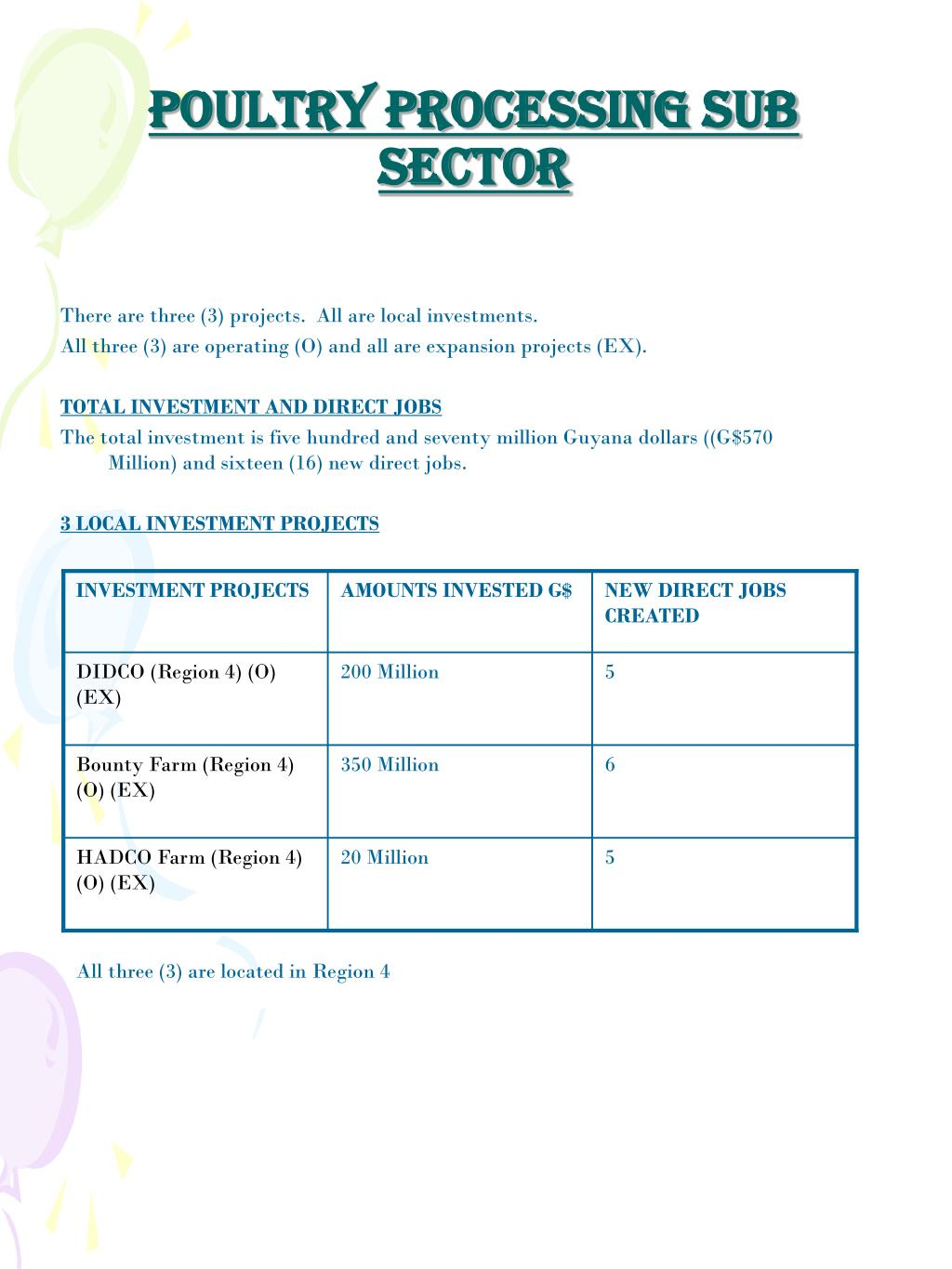 POULTRY PROCESSING SUB SECTOR