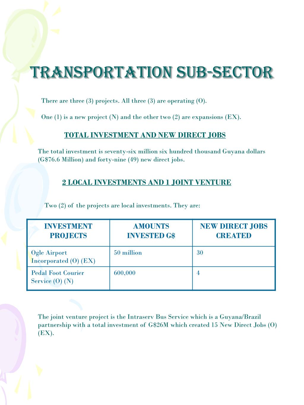 TRANSPORTATION SUB-SECTOR