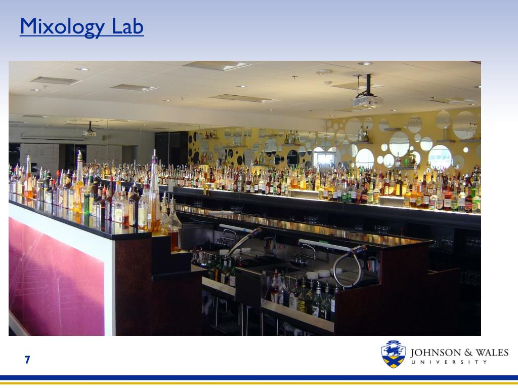 Mixology Lab