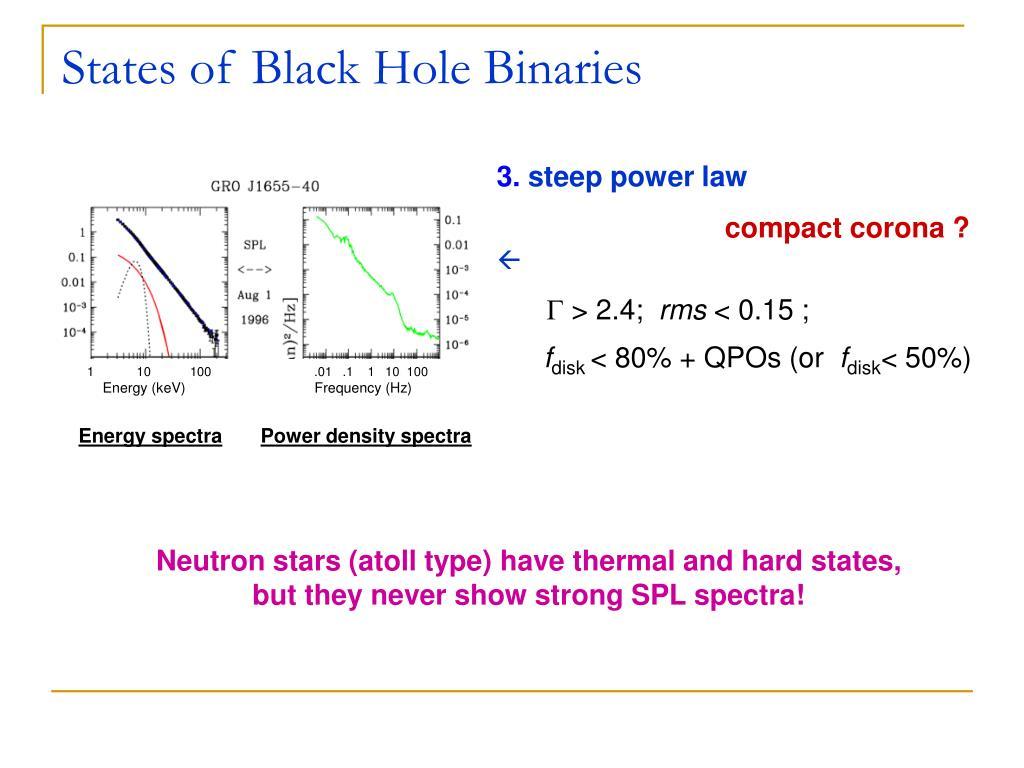 States of Black Hole Binaries