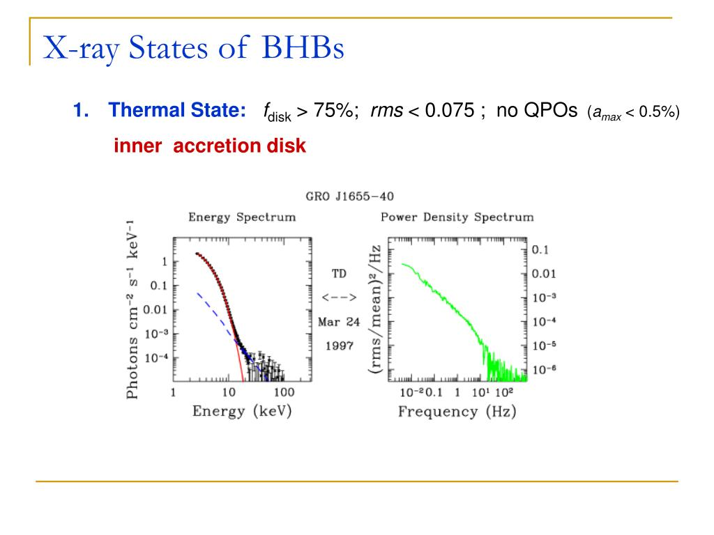X-ray States of BHBs