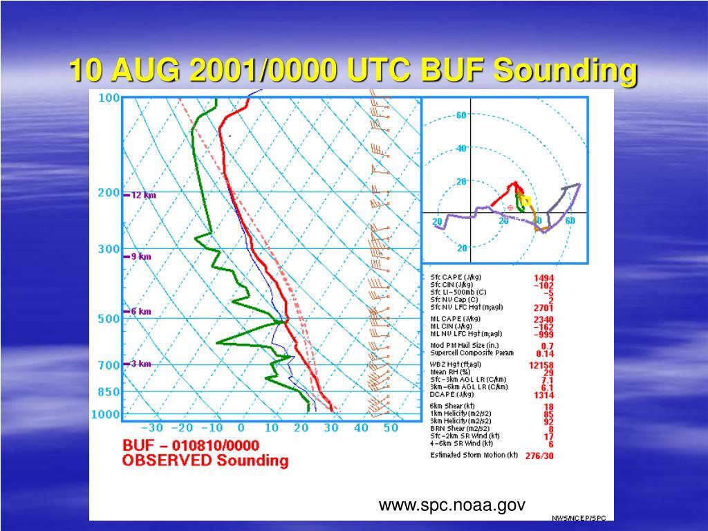 10 AUG 2001/0000 UTC BUF Sounding