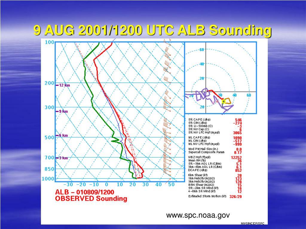 9 AUG 2001/1200 UTC ALB Sounding