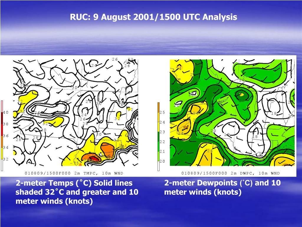 RUC: 9 August 2001/1500 UTC Analysis